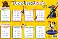Disney Pixar - J'apprends la conjugaison avec Rémy - Set de table Ratatouille.