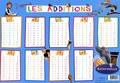 Disney Pixar - J'apprends les additions avec Rémy - Set de table Ratatouille.