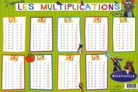 Disney Pixar - J'apprends les multiplications avec Rémy - Set de table Ratatouille.