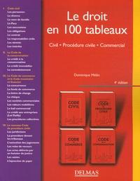 Dominique Mélès - Le droit en 100 tableaux - Civil, Procédure civile, Commercial.