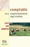 Educagri - Plan comptable des exploitations agricoles - Liste des comptes.