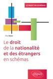Elise Ralser - Le droit de la nationalité et des étrangers en schémas.