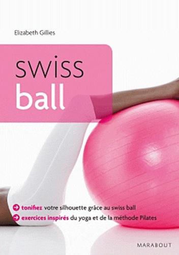 Elizabeth Gillies - Swiss ball.