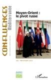 Erik Burgos et Clément Therme - Confluences Méditerranée N° 104, printemps 20 : Moyen-Orient : le pivot russe.
