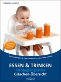 Essen und Trinken im Säuglingsalter - Gläschenübersicht - Der Gläschenfahrplan für Deutschland, Österreich und die Schweiz.
