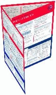 Fit für die Prüfung: Java - Lerntafel.