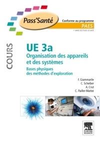Corridashivernales.be UE 3a, Organisation des appareils et des systèmes - Bases physiques des méthodes d'exploration Image