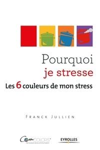 Galabria.be Pourquoi je stresse - Les 6 couleurs de mon stress Image