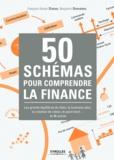 François-Xavier Simon et Benjamin Dreveton - 50 schémas pour comprendre la finance - Les grands équilibres du bilan, le business plan, la création de valeur, le point mort... et 46 autres.