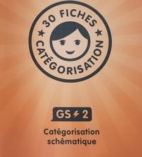 Fiches catégorisation GS#1.pdf