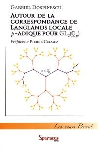 Autour de la correspondance de Langlands locale p-adique pour GL2(Qp).pdf