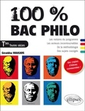 Géraldine Maugars - 100% Bac Philo Tles toutes séries.