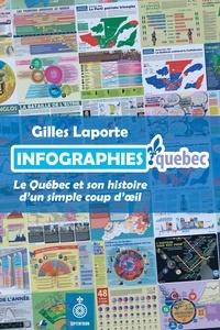 Gilles Laporte - Infographies.quebec - Le Québec et son histoire d'un simple coup d'oeil.