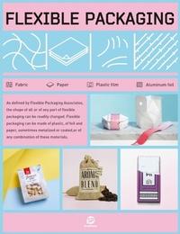 Gingko Press - Flexible packaging.