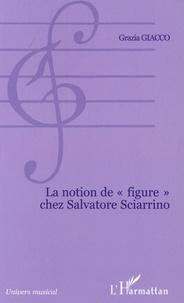"""Grazia Giacco - La notion de """"figure"""" chez Salvatore ciarrino."""