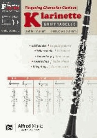 Grifftabelle Klarinette Deutsches System | Fingering Charts Bb-Clarinet Oehler System - Zweisprachige Grifftabelle für die Klarinette in deutscher Griffweise mit Trillertabelle, Ansatz- und Pflegetipps.