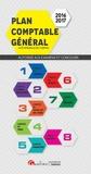 Gualino - Plan comptable général - Liste intégrale des comptes, conforme au règlement ANC N° 2014-03. Autorisé aux examens et concours.