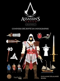 Guillaume Delalande - Assassin's Creed Graphics.