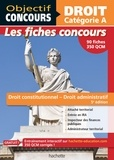 Guillaume Merland - Fiches Droit constitutionnel et droit administratif - Cat A.