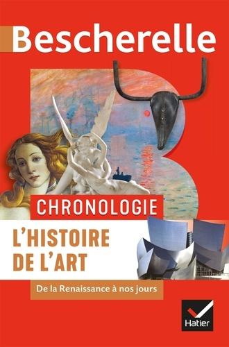 Chronologie de l'histoire de l'art. De la Renaissance à nos jours - Chronologie