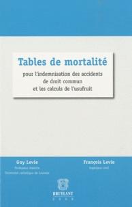 Tables de mortalité - Pour lindemnisation des accidents de droit commun et les calculs de lusufruit.pdf
