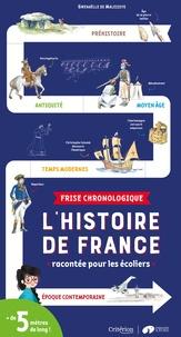 Gwenaëlle de Maleissye - L'histoire de France racontée pour les écoliers - Frise chronologique.