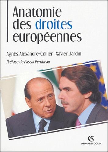 Anatomie des droites européennes