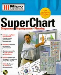 SuperChart. Diagramme, organigramme, planning, CD-ROM.pdf