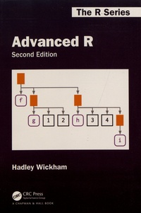 Hadley Wickham - Advanced R.