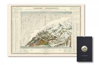 Roemhild et  Lallemand - Montagnes, fleuves et cascades.