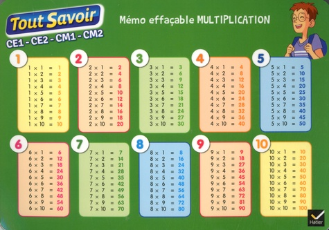 Hatier - Memo effaçable multiplication CE1-CE2-CM1-CM2.