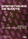 Inserm - Statistiques des causes médicales de décès, 1996.
