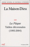 Robert Cabié - La Maison-Dieu N° 240, 4e Trimestre : La Pâque.
