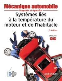 Goodtastepolice.fr Systèmes liés à la température du moteur et de l'habitacle Image
