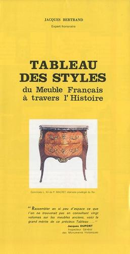 Tableau Des Styles Du Meuble Francais A Travers Jacques Bertrand