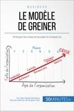 Jean Blaise Mimbang et  50Minutes.fr - Gestion & Marketing  : Le modèle de Greiner - Anticiper les crises et booster la croissance.
