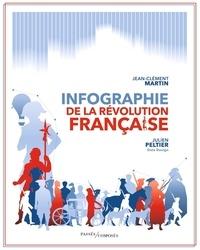 Jean-Clément Martin et Julien Peltier - Infographie de la Révolution française.