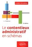 Jean Fougerouse - Le contentieux administratif en schémas.