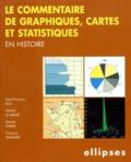 Jean-François Eck et Michel Le Mené - Le commentaire de graphiques, cartes et statistiques en histoire.