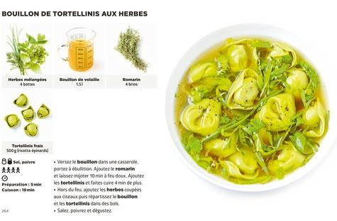 Les recettes italiennes les plus faciles du monde