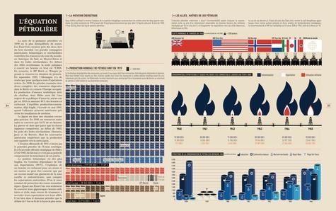 Infographie de la Seconde Guerre mondiale