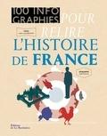 Jean-Louis Bachelet - 100 infographies pour relire l'Histoire de France.