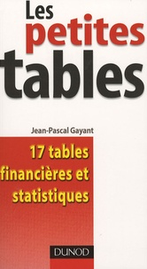 Era-circus.be Les petites tables - 17 Tables financières et statistiques Image