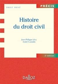 Histoire du droit civil.pdf