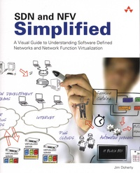 Lemememonde.fr SDN and NFV Simplified - A Visual Guide to Understanding Software Defined Networks and Network Function Virtualization Image