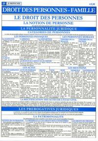 Droit des personnes - Famille.pdf