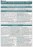 Jurifiche - Droit international privé.