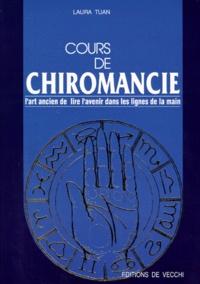 Cours de Chiromancie - Laura Tuan |