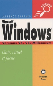 Windows versions 95/98/Millennium.pdf