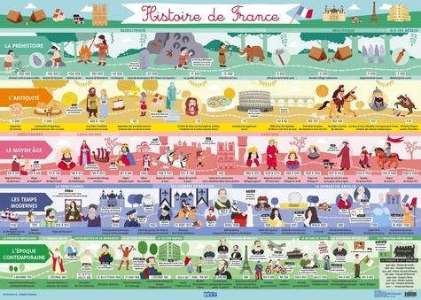 Adèle Combes - Histoire de France.